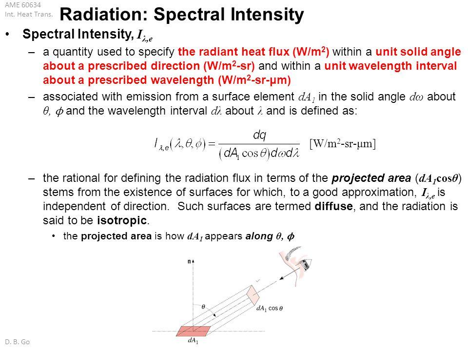 Radiation: Spectral Intensity