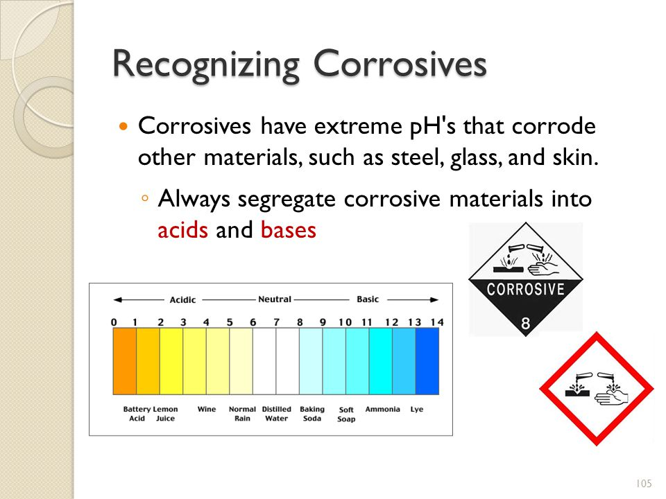 Recognizing Corrosives