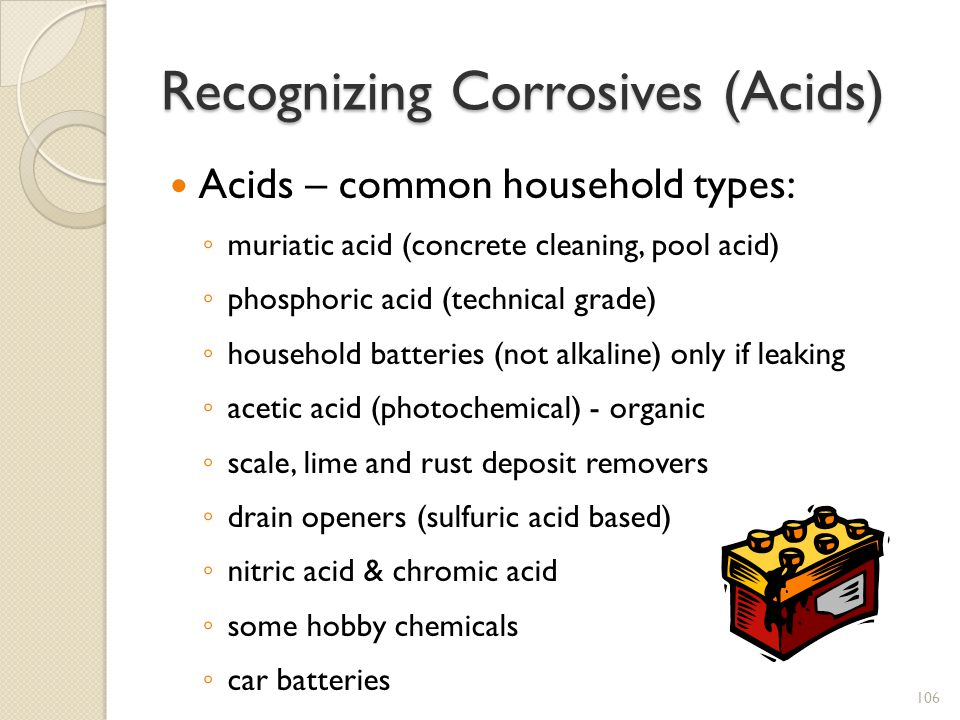 Recognizing Corrosives (Acids)