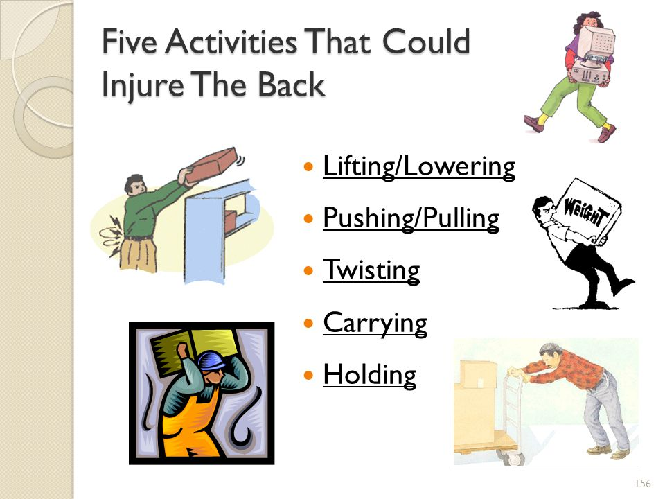 Five Activities That Could Injure The Back