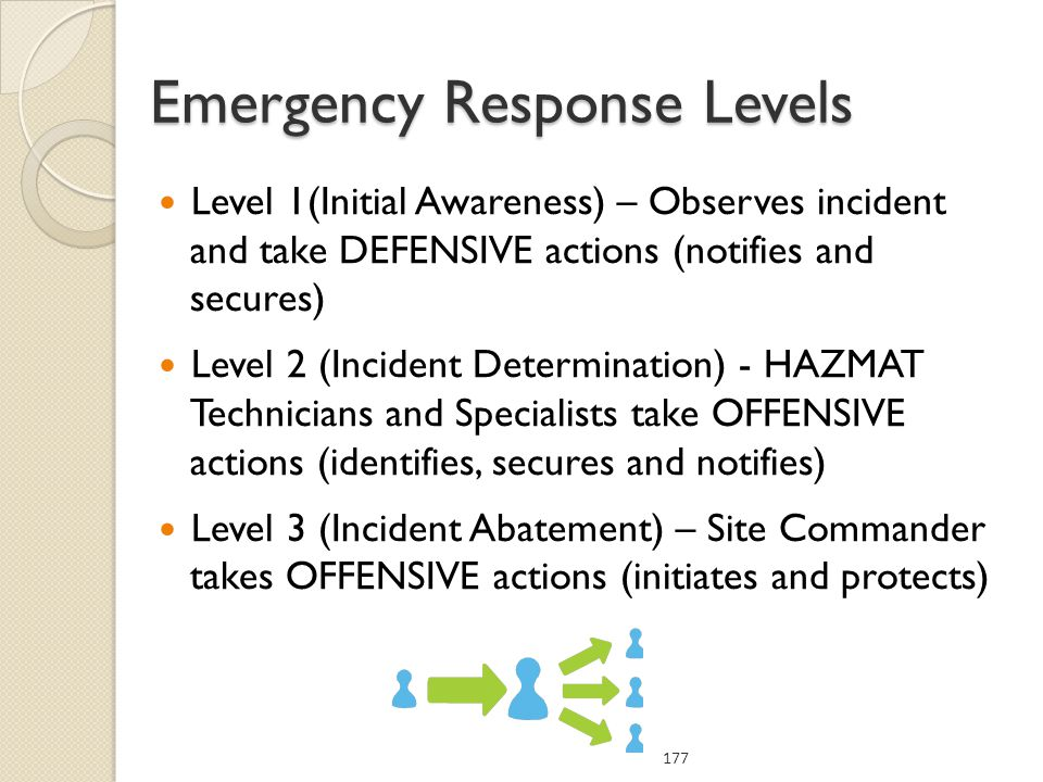 Emergency Response Levels