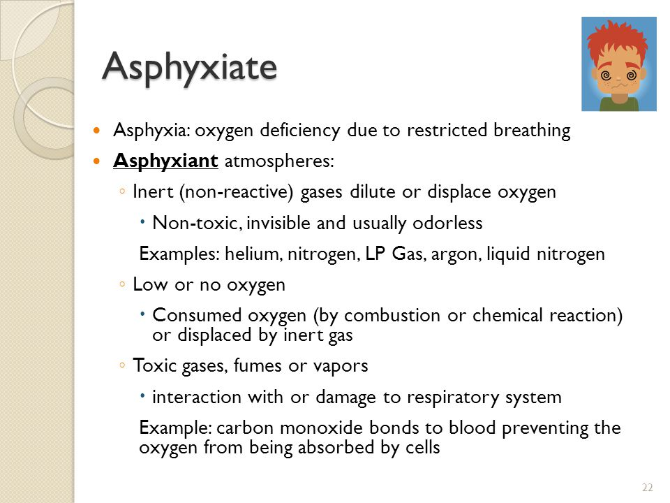 Asphyxiate Asphyxia: oxygen deficiency due to restricted breathing