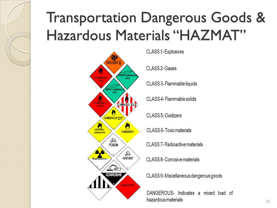 Transportation Dangerous Goods & Hazardous Materials HAZMAT