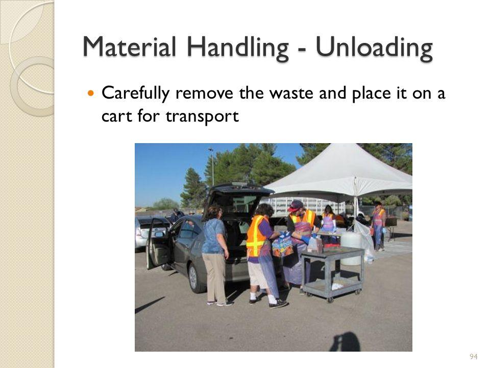 Material Handling - Unloading