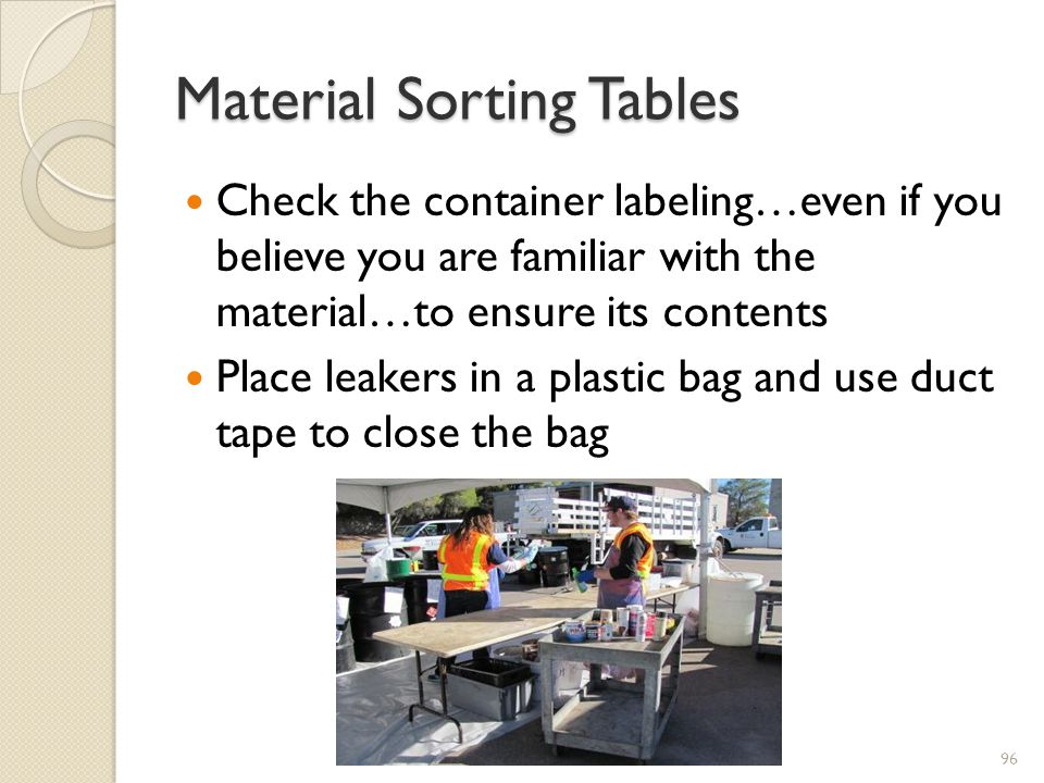 Material Sorting Tables