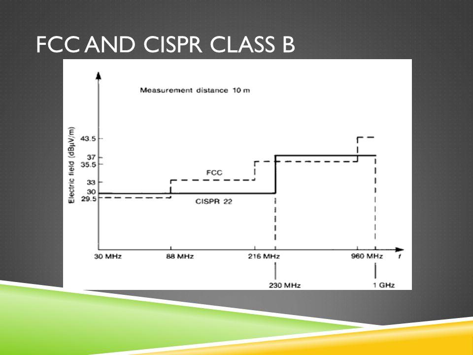 FCC and CISPR Class B