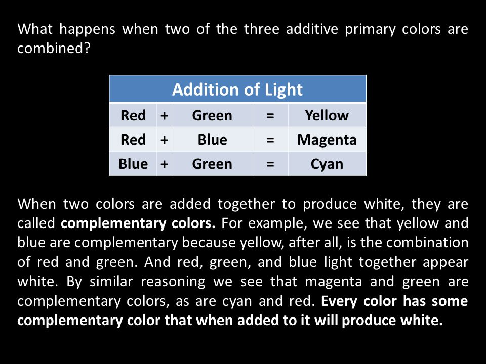 What happens when two of the three additive primary colors are combined