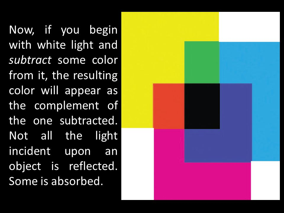 Now, if you begin with white light and subtract some color from it, the resulting color will appear as the complement of the one subtracted.