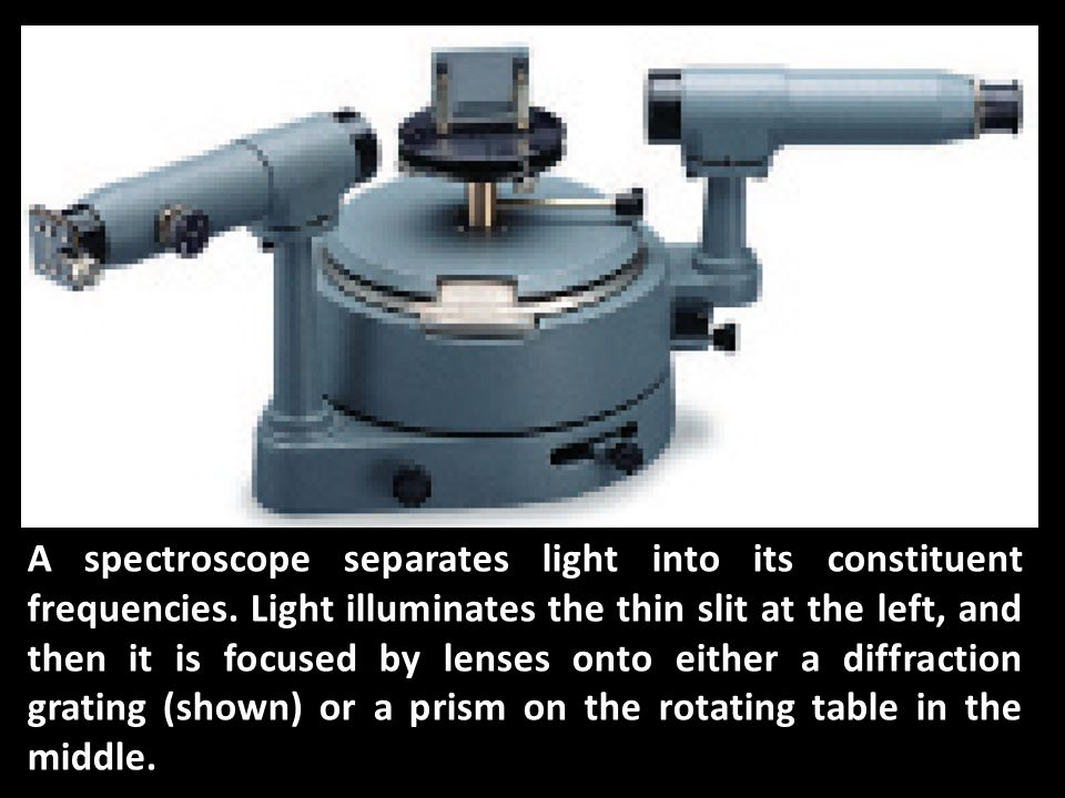 A spectroscope separates light into its constituent frequencies
