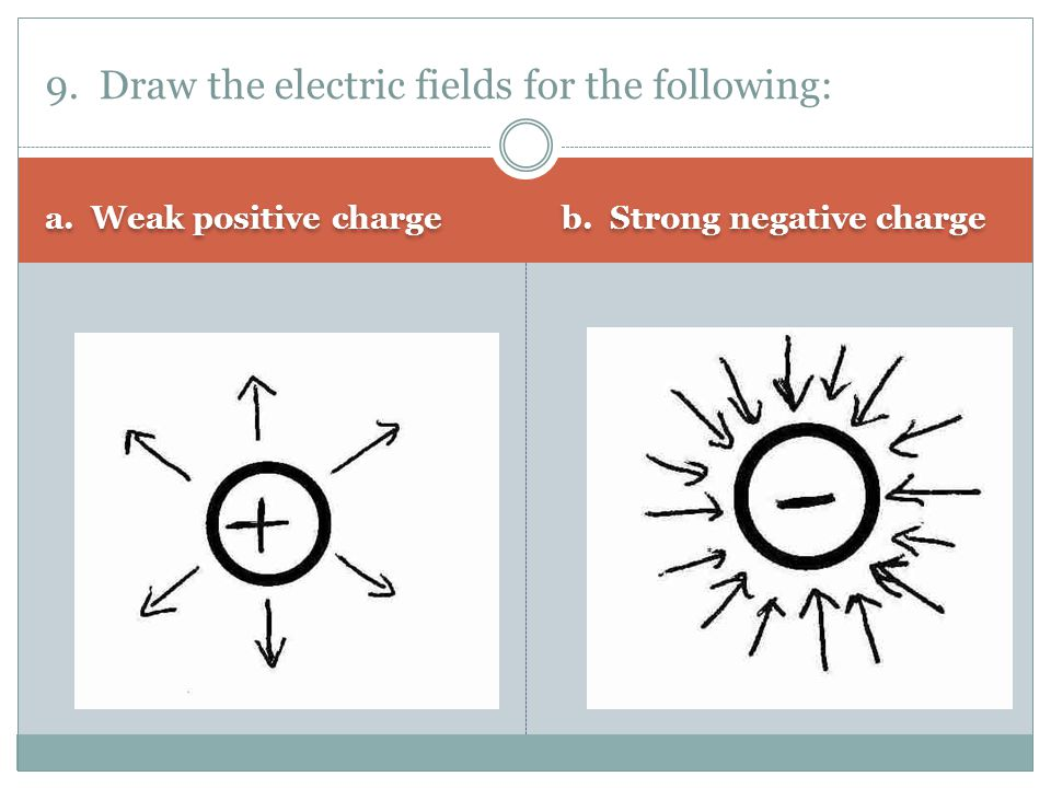 9. Draw the electric fields for the following: