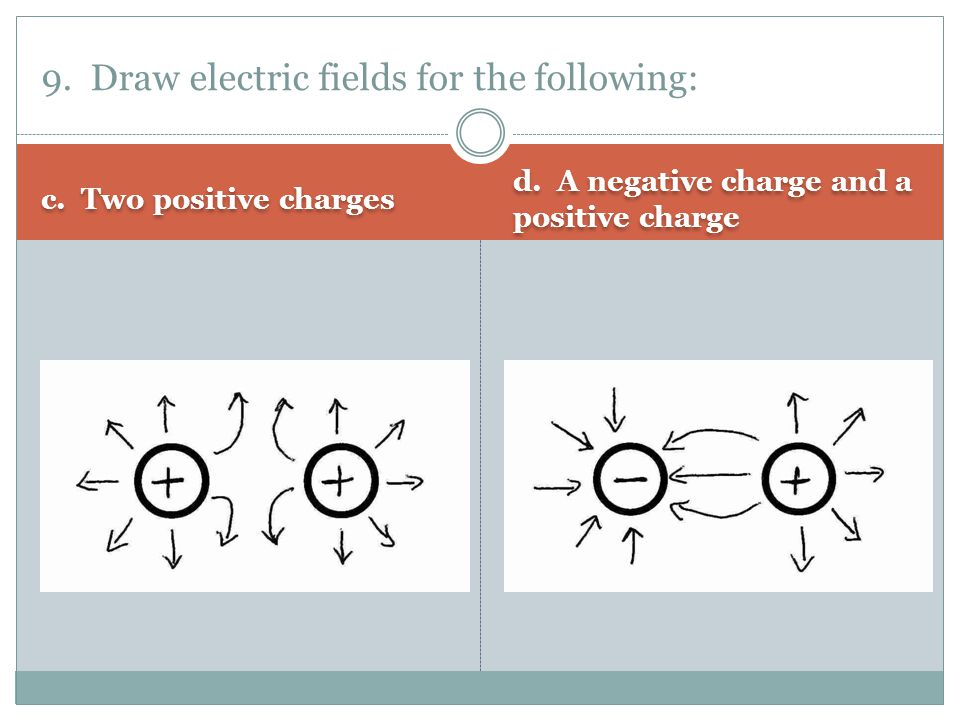 9. Draw electric fields for the following: