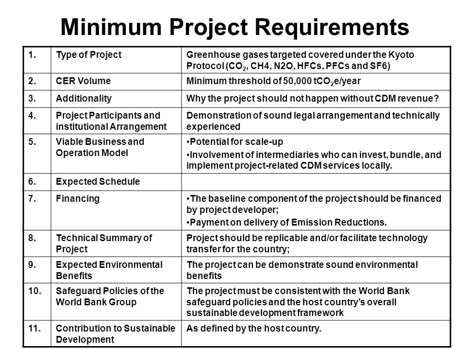 Minimum Project Requirements