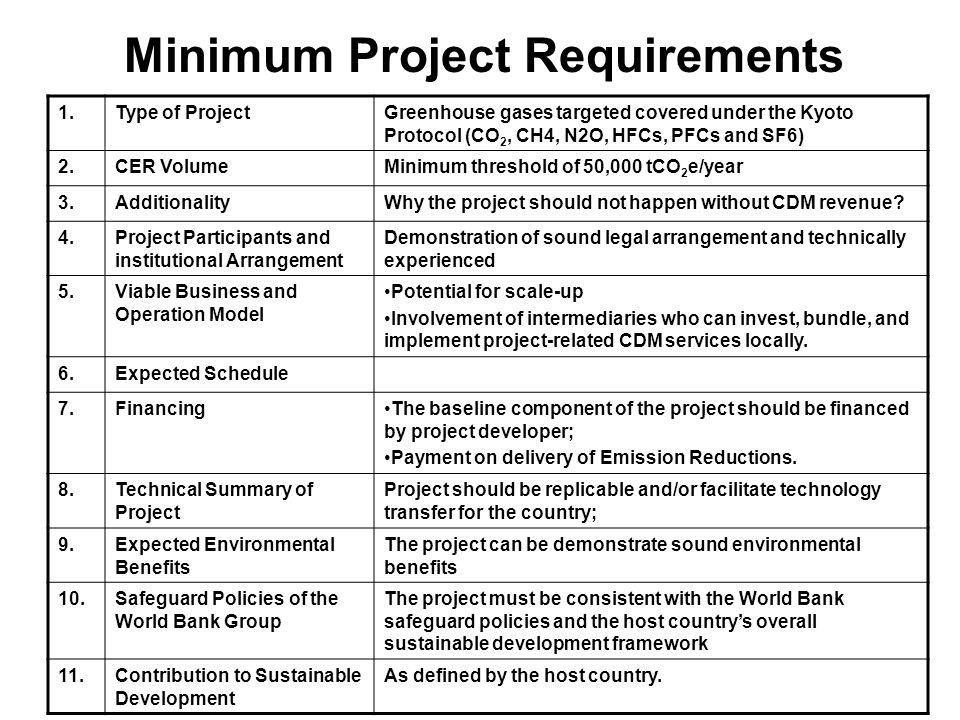 Minimum Project Requirements