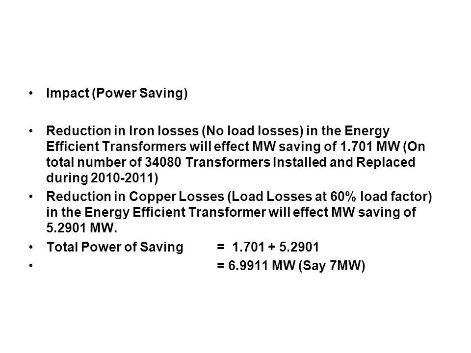 Impact (Power Saving)