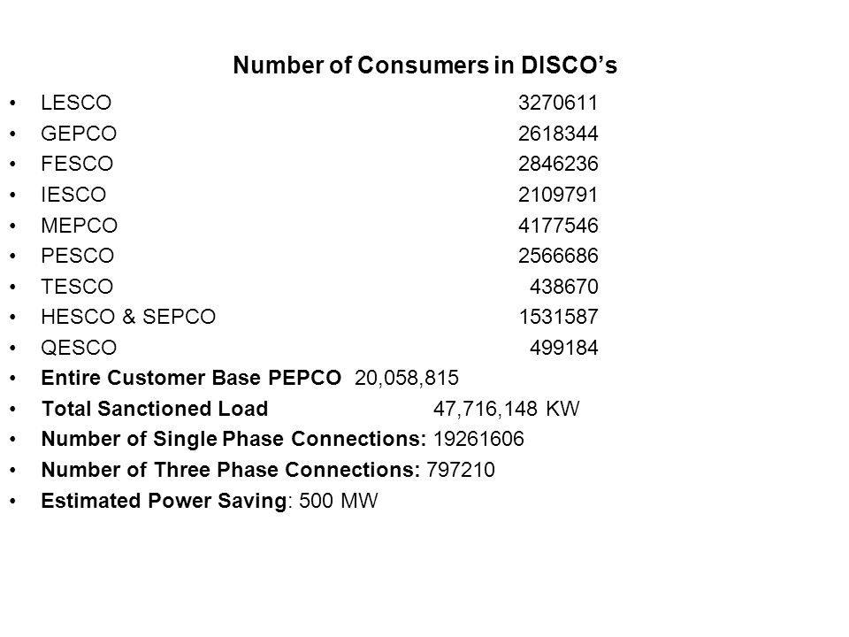 Number of Consumers in DISCO's