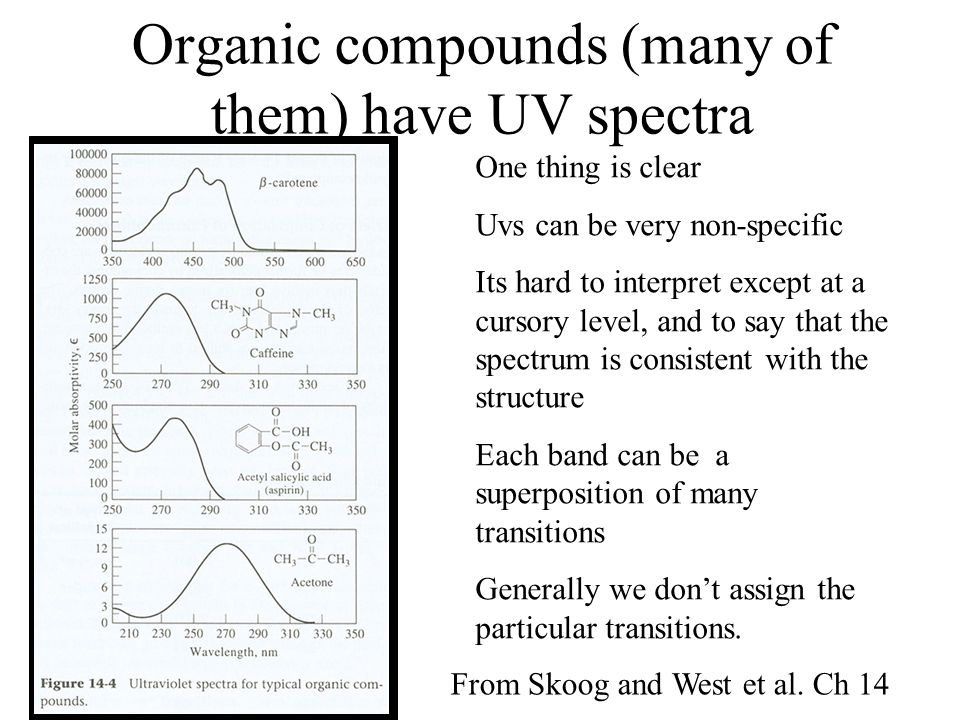 Organic compounds (many of them) have UV spectra