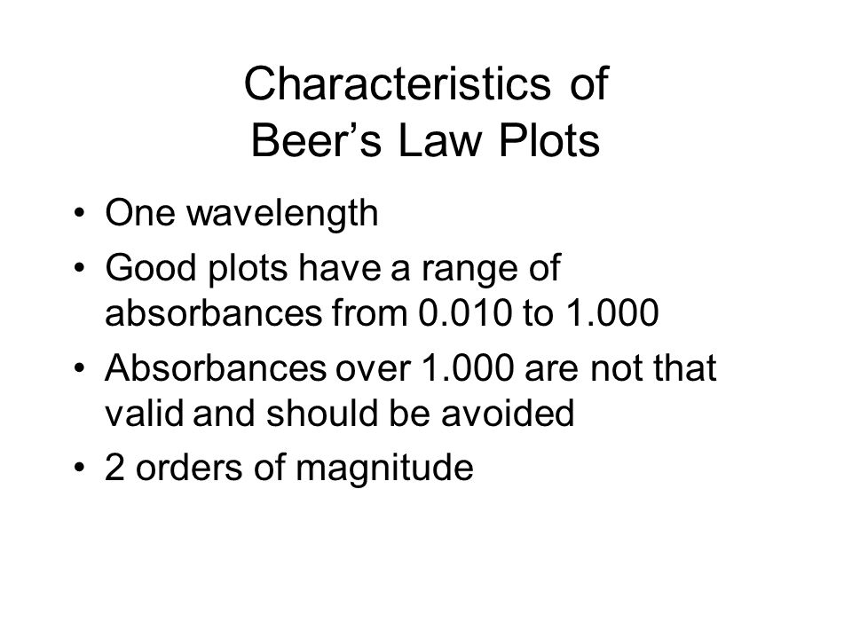 Characteristics of Beer's Law Plots