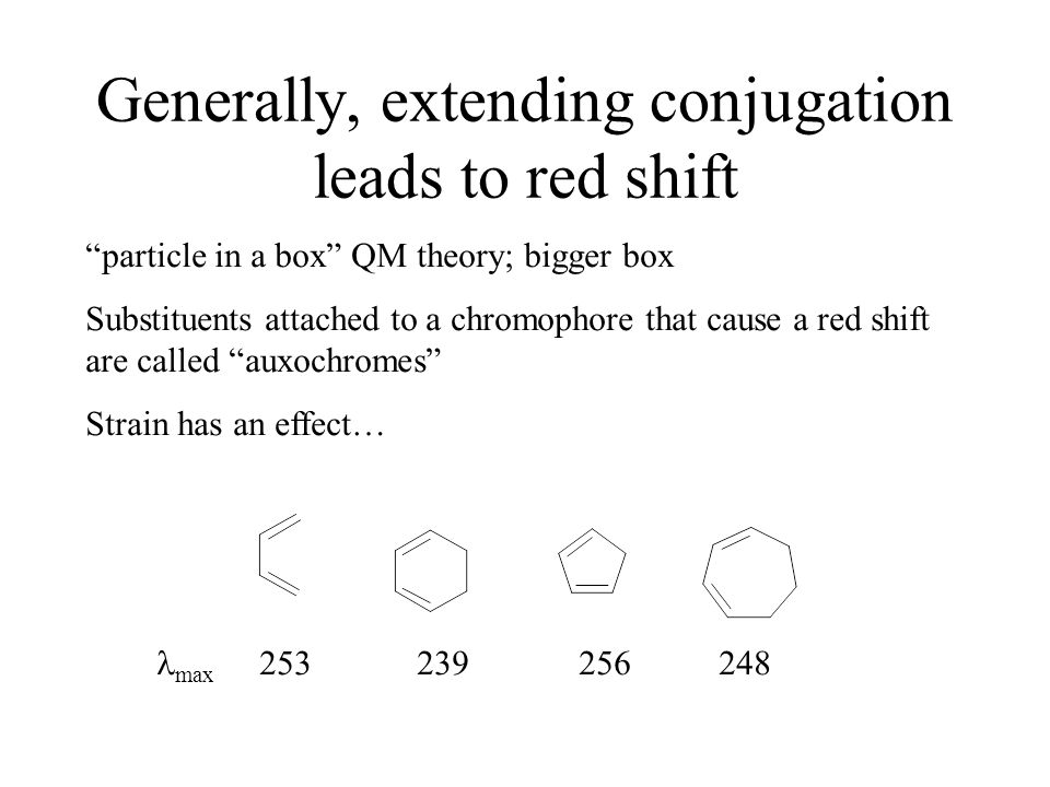 Generally, extending conjugation leads to red shift