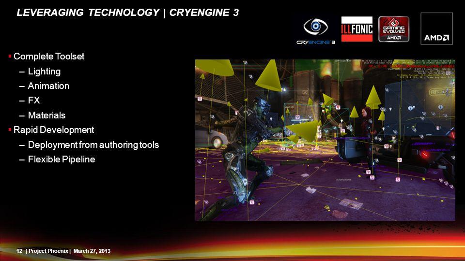 Leveraging Technology | CryENGINE 3