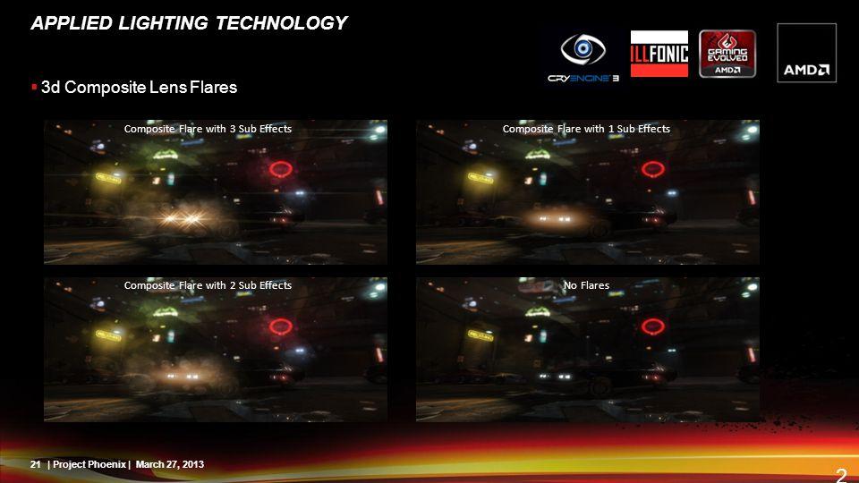 Applied lighting technology