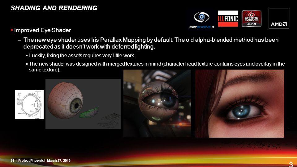 SHADING AND RENDERING Improved Eye Shader