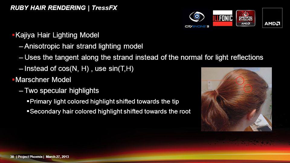 Ruby Hair Rendering | TressFX