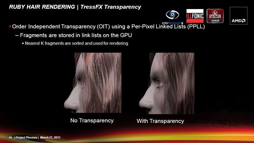 Ruby Hair Rendering | TressFX Transparency