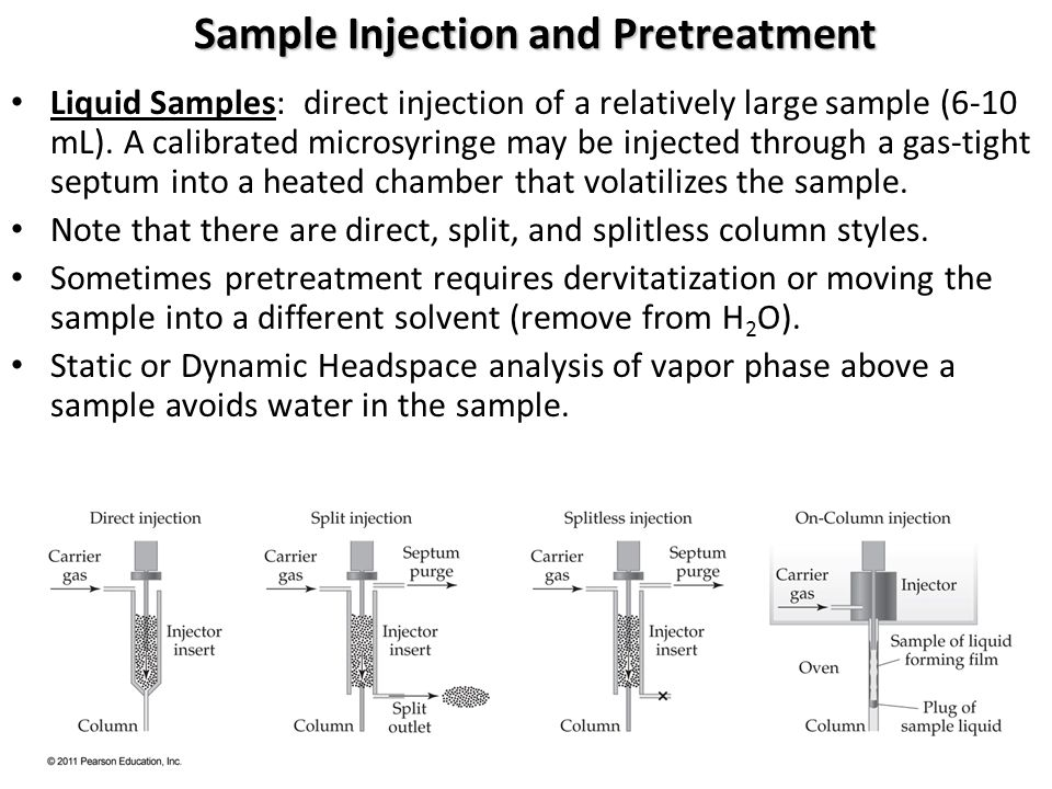 Sample Injection and Pretreatment