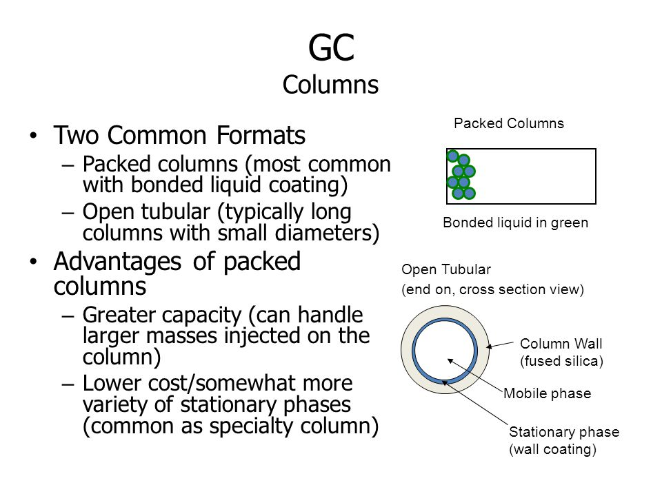 GC Columns Two Common Formats Advantages of packed columns