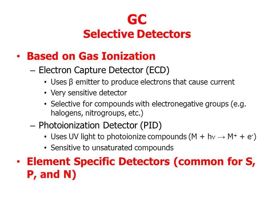 GC Selective Detectors