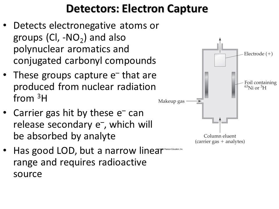 Detectors: Electron Capture