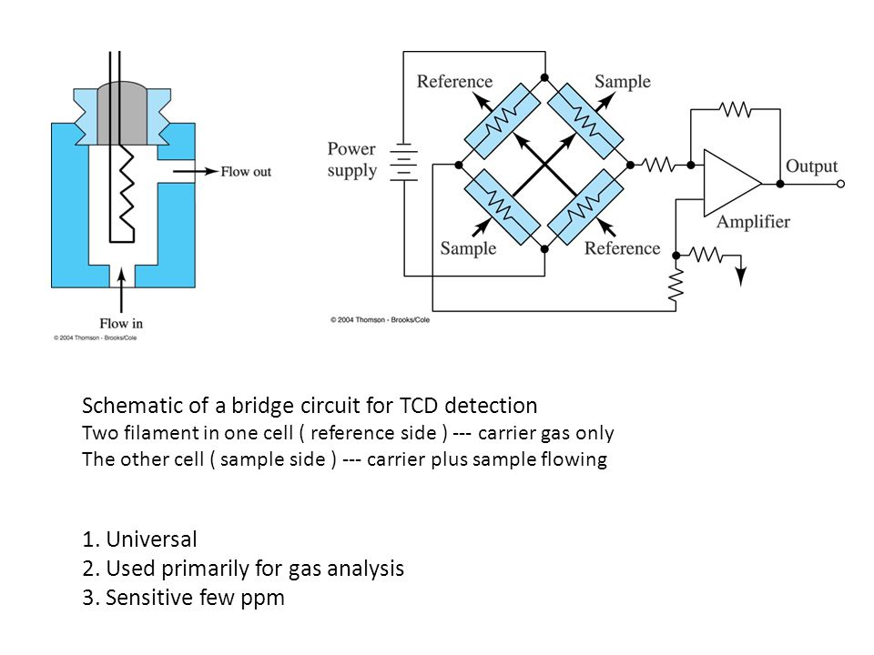 Schematic of a bridge circuit for TCD detection