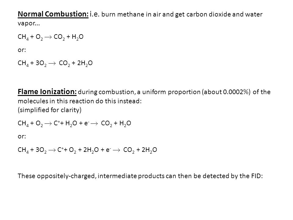 Normal Combustion: i.e. burn methane in air and get carbon dioxide and water vapor...