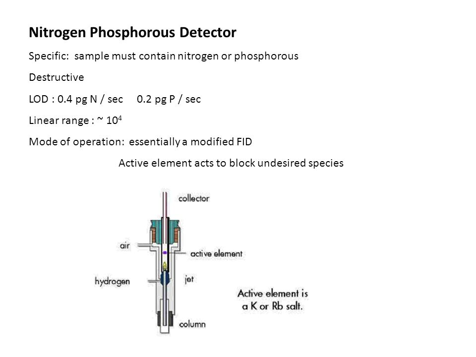 Nitrogen Phosphorous Detector