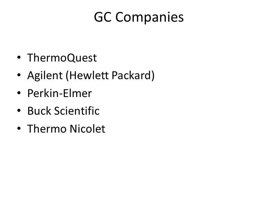 GC Companies ThermoQuest Agilent (Hewlett Packard) Perkin-Elmer