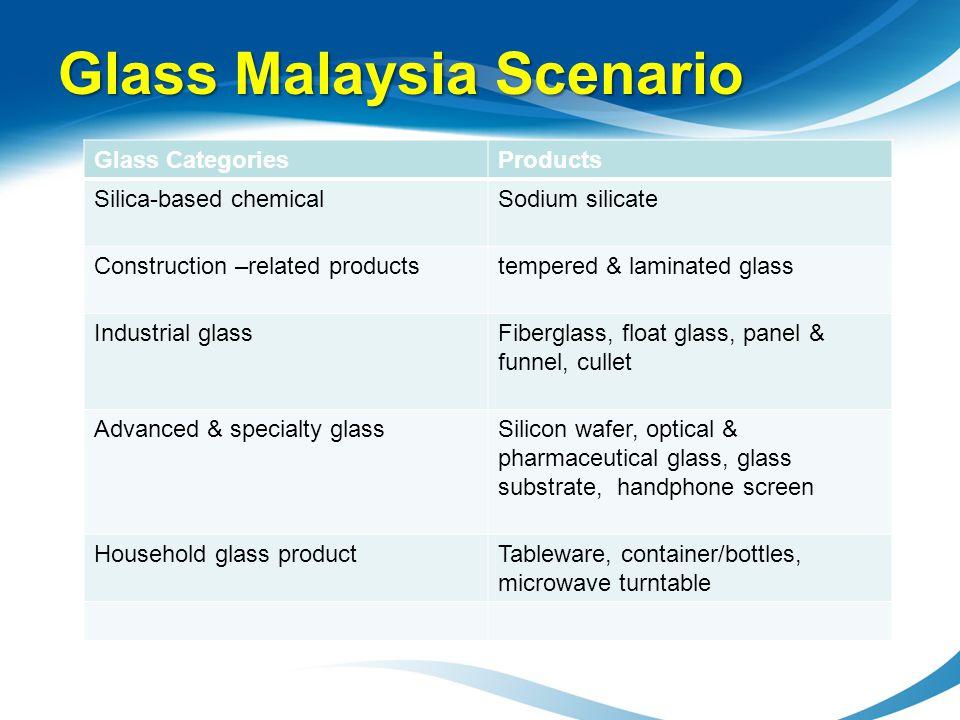Glass Malaysia Scenario
