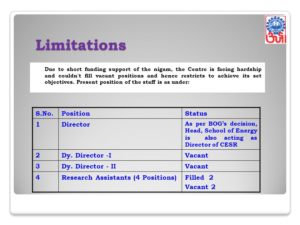 Limitations S.No. Position Status 1 Director 2 Dy. Director -I Vacant