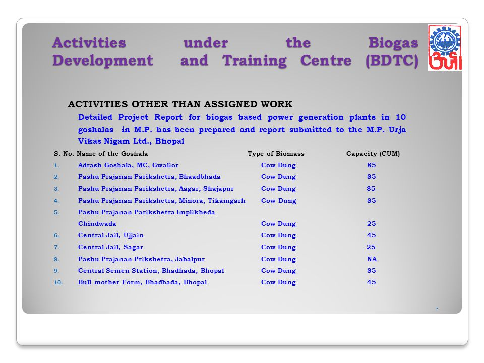 Activities under the Biogas Development and Training Centre (BDTC)