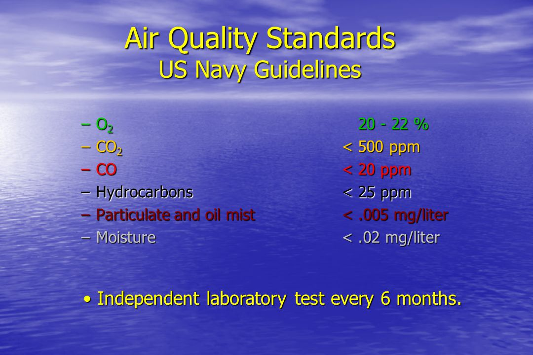 Air Quality Standards US Navy Guidelines