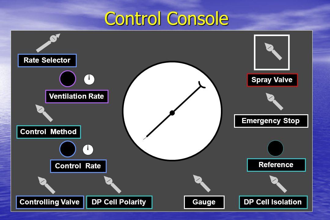 Control Console Rate Selector Spray Valve Ventilation Rate