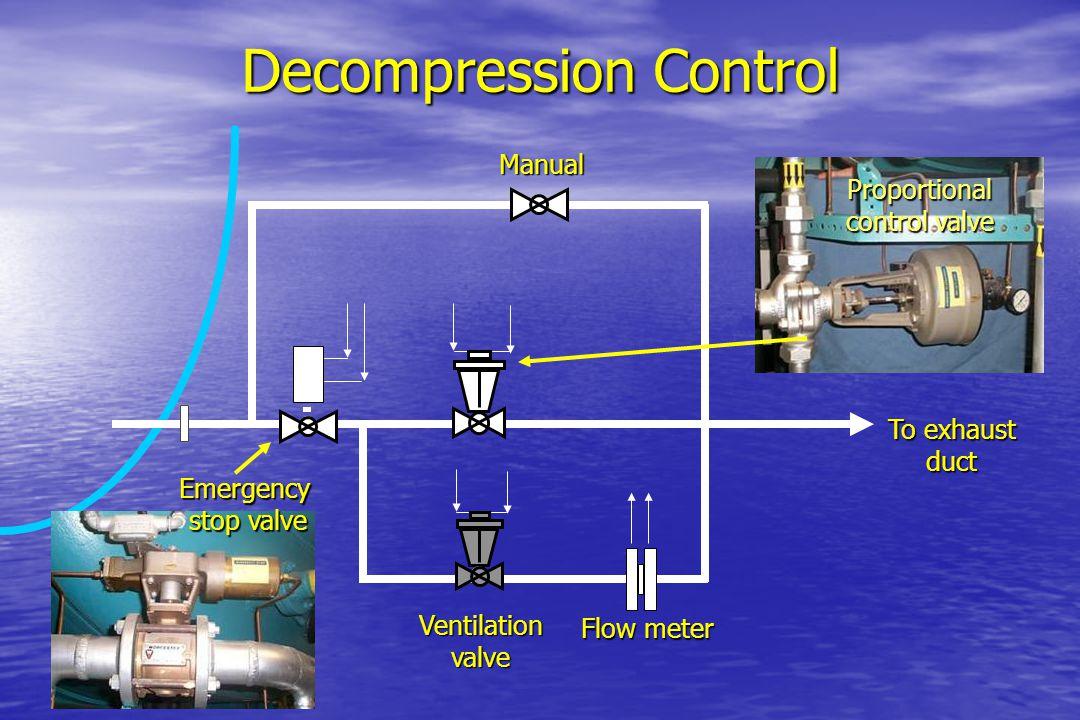 Decompression Control