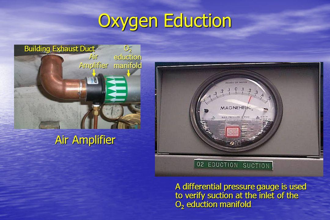 Oxygen Eduction Air Amplifier