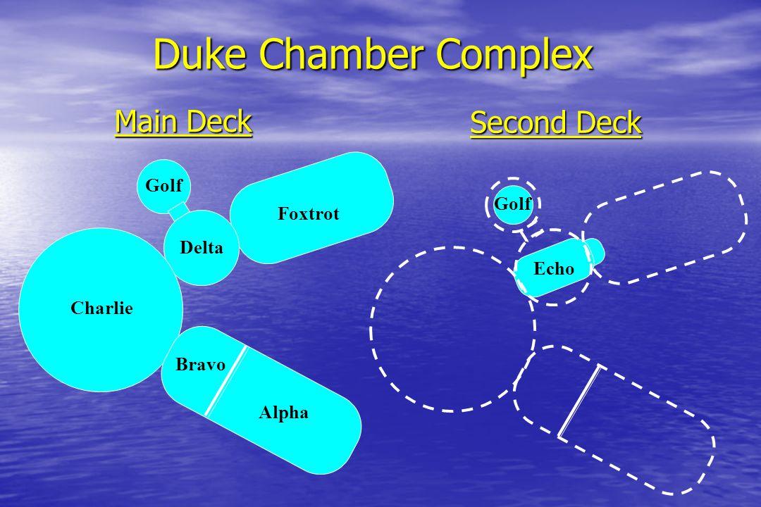 Duke Chamber Complex Main Deck Second Deck Golf Golf Foxtrot Delta