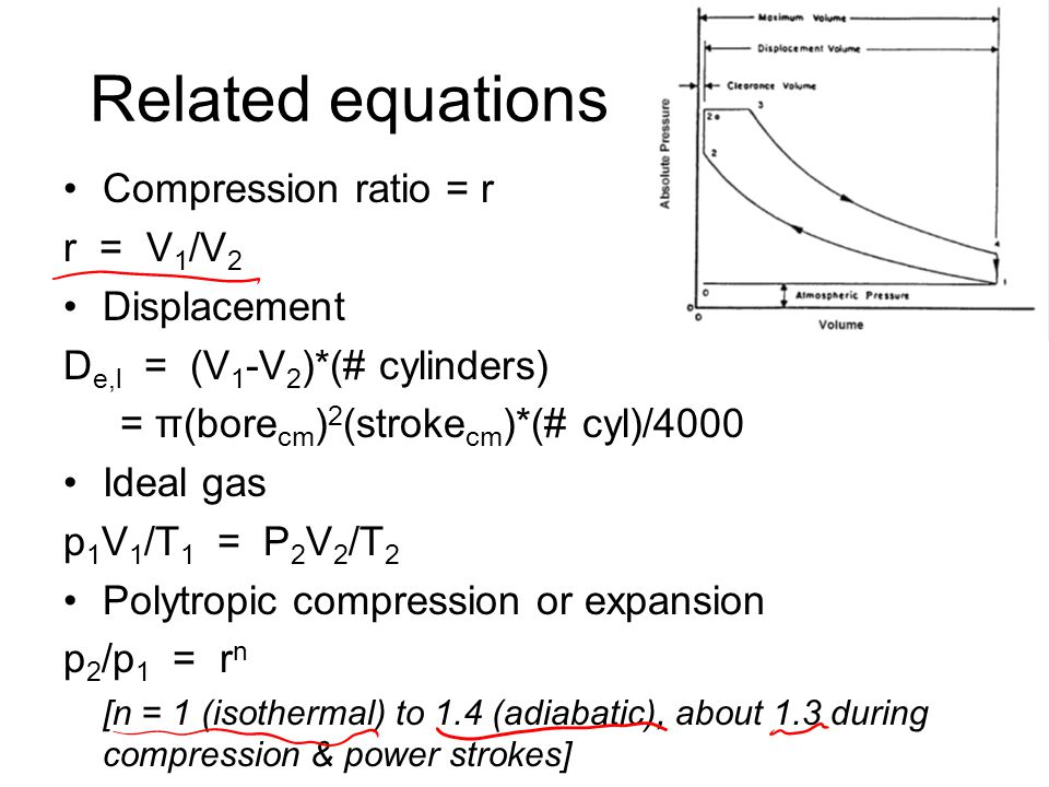 Related equations Compression ratio = r r = V1/V2 Displacement