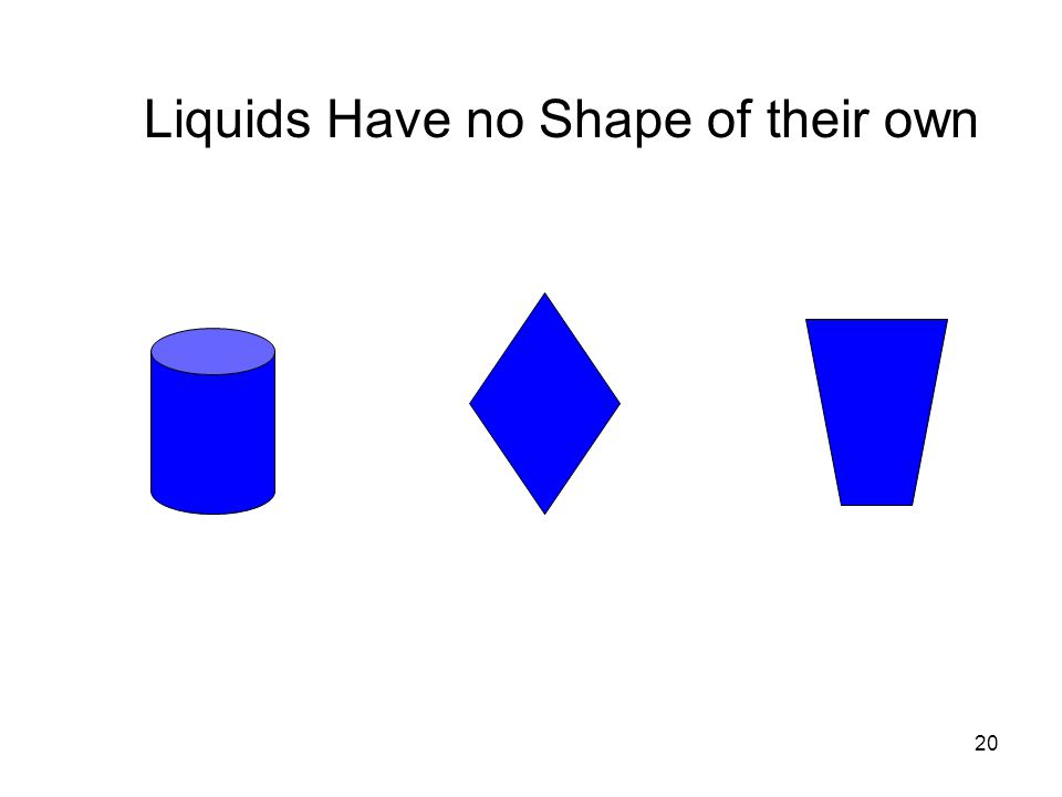 Liquids Have no Shape of their own