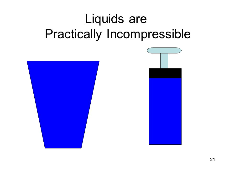 Practically Incompressible