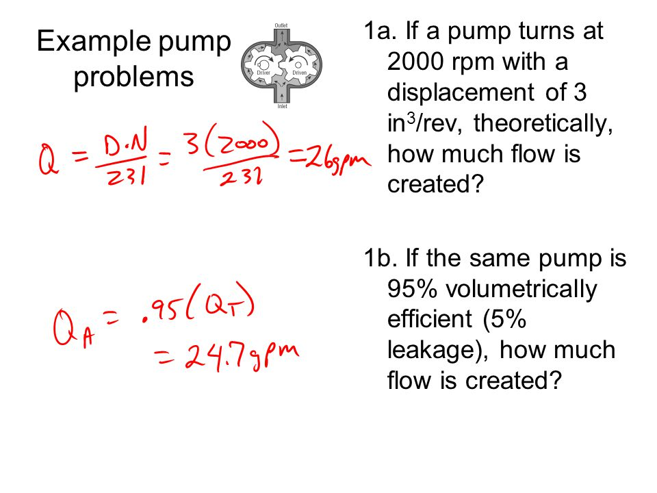 1a. If a pump turns at 2000 rpm with a displacement of 3 in3/rev, theoretically, how much flow is created