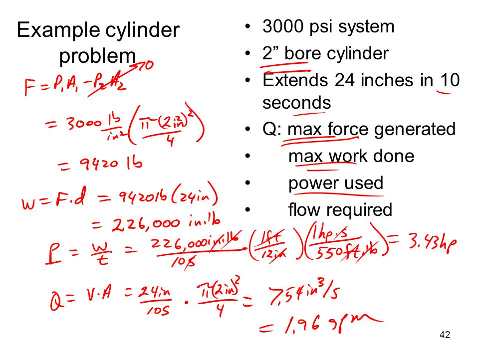 Example cylinder problem