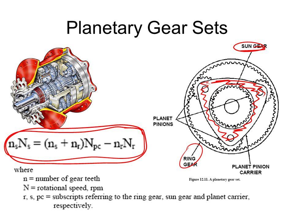 Planetary Gear Sets