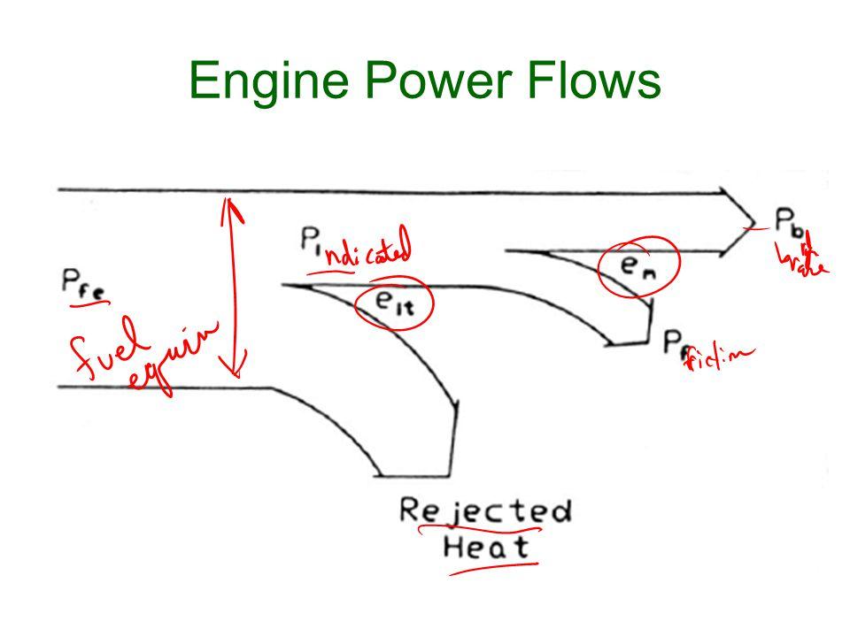 Engine Power Flows